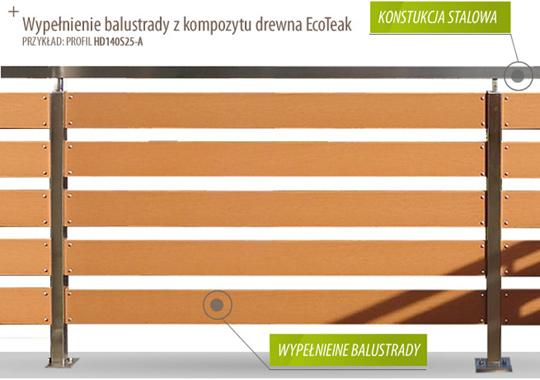 Topnotch Ogrodzenia i wypełnienie balustrad - propozycja marki EcoTeak ZK45